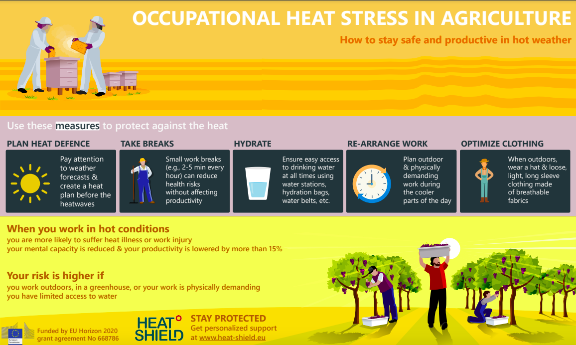 http://ghhin.ctclients.ca/resources/occupational-heat-stress-infographics/
